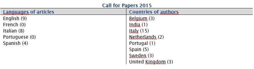 Table n 1_ Call for Papers 2015