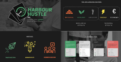 Image_00_Conceptualization Harbor Hustle-